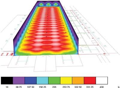 Estudio de iluminacion industrial Ledsmex