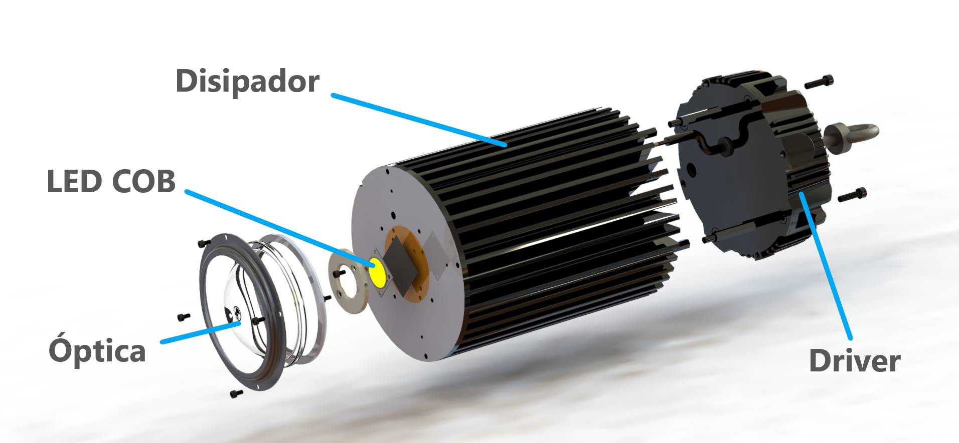 Diseño y eficiencia de una luminaria industrial Ledsmex